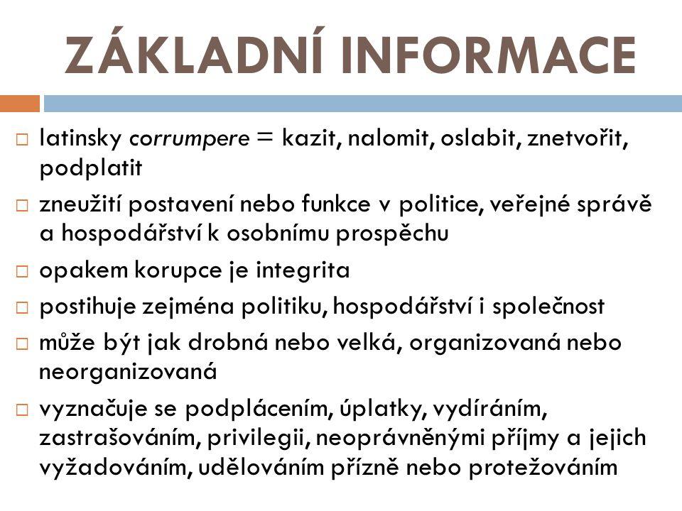 ZÁKLADNÍ INFORMACE  latinsky corrumpere = kazit, nalomit, oslabit, znetvořit, podplatit  zneužití postavení nebo funkce v politice, veřejné správě a