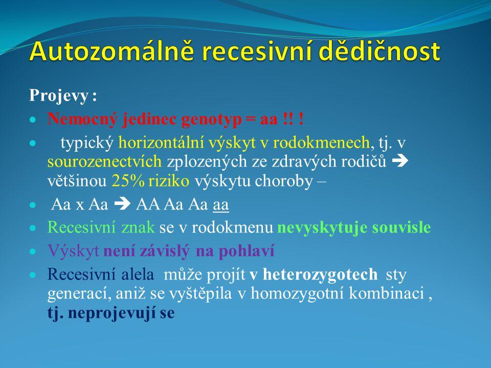 Projevy :  Nemocný jedinec genotyp = aa !! !  typický horizontální výskyt v rodokmenech, tj. v sourozenectvích zplozených ze zdravých rodičů  větši
