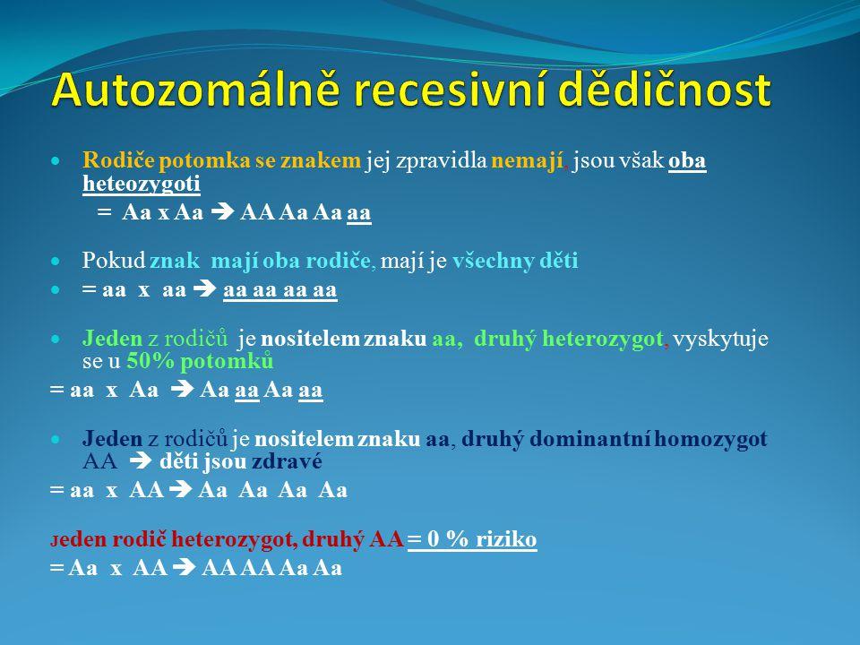  Rodiče potomka se znakem jej zpravidla nemají, jsou však oba heteozygoti = Aa x Aa  AA Aa Aa aa  Pokud znak mají oba rodiče, mají je všechny děti