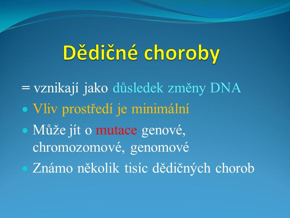 = vznikají jako důsledek změny DNA  Vliv prostředí je minimální  Může jít o mutace genové, chromozomové, genomové  Známo několik tisíc dědičných ch