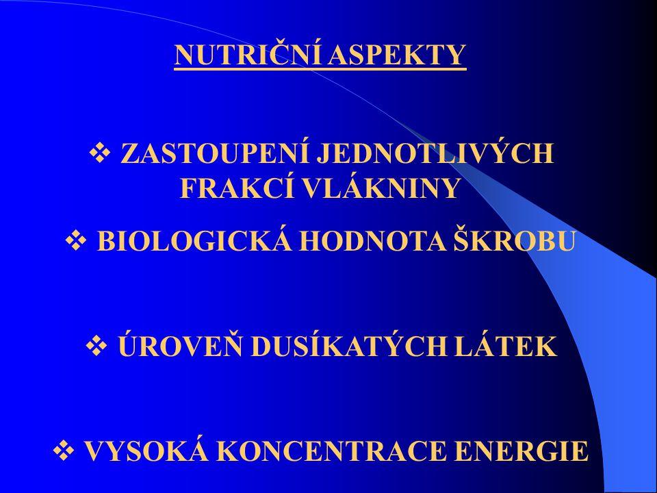 NUTRIČNÍ ASPEKTY  ZASTOUPENÍ JEDNOTLIVÝCH FRAKCÍ VLÁKNINY  BIOLOGICKÁ HODNOTA ŠKROBU  ÚROVEŇ DUSÍKATÝCH LÁTEK  VYSOKÁ KONCENTRACE ENERGIE