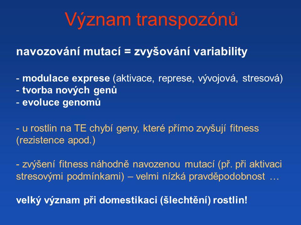 Význam transpozónů navozování mutací = zvyšování variability - modulace exprese (aktivace, represe, vývojová, stresová) - tvorba nových genů - evoluce genomů - u rostlin na TE chybí geny, které přímo zvyšují fitness (rezistence apod.) - zvýšení fitness náhodně navozenou mutací (př.