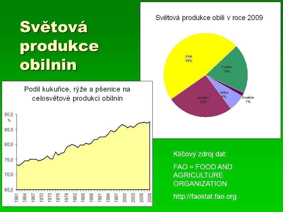 citrusy  Celosvětová produkce citrusů již dosahuje 124 mil.tun (2008) a stále roste.