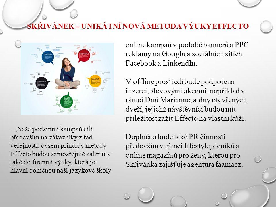 SKŘIVÁNEK – UNIKÁTNÍ NOVÁ METODA VÝUKY EFFECTO online kampaň v podobě bannerů a PPC reklamy na Googlu a sociálních sítích Facebook a LinkendIn. V offl