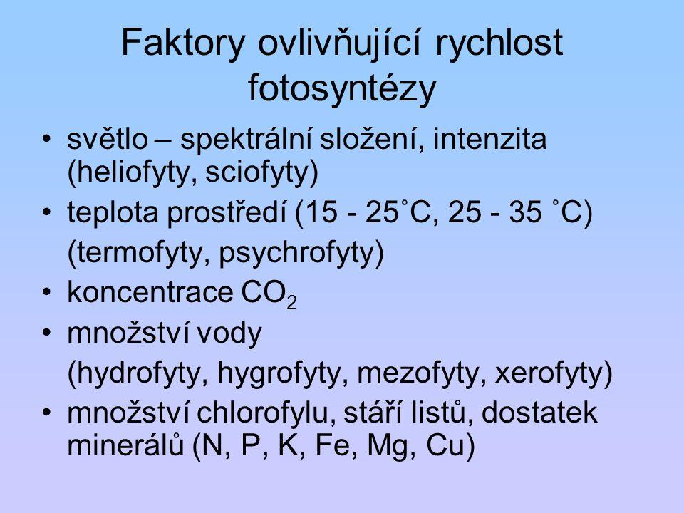 Faktory ovlivňující rychlost fotosyntézy světlo – spektrální složení, intenzita (heliofyty, sciofyty) teplota prostředí (15 - 25˚C, 25 - 35 ˚C) (termo