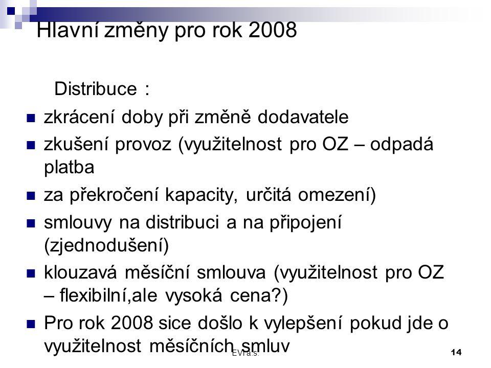 EVi a.s.14 Hlavní změny pro rok 2008 Distribuce : zkrácení doby při změně dodavatele zkušení provoz (využitelnost pro OZ – odpadá platba za překročení