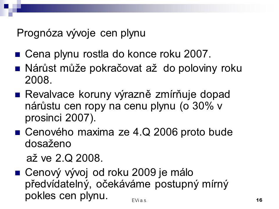EVi a.s.16 Prognóza vývoje cen plynu Cena plynu rostla do konce roku 2007.