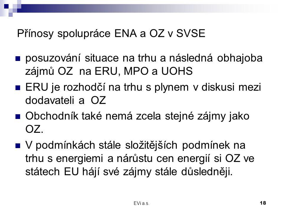 EVi a.s.18 Přínosy spolupráce ENA a OZ v SVSE posuzování situace na trhu a následná obhajoba zájmů OZ na ERU, MPO a UOHS ERU je rozhodčí na trhu s plynem v diskusi mezi dodavateli a OZ Obchodník také nemá zcela stejné zájmy jako OZ.