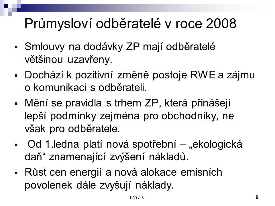 EVi a.s.9 Průmysloví odběratelé v roce 2008  Smlouvy na dodávky ZP mají odběratelé většinou uzavřeny.  Dochází k pozitivní změně postoje RWE a zájmu