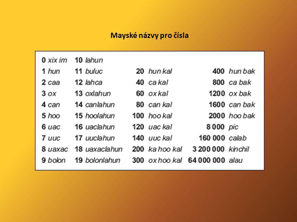 Mayské názvy pro čísla
