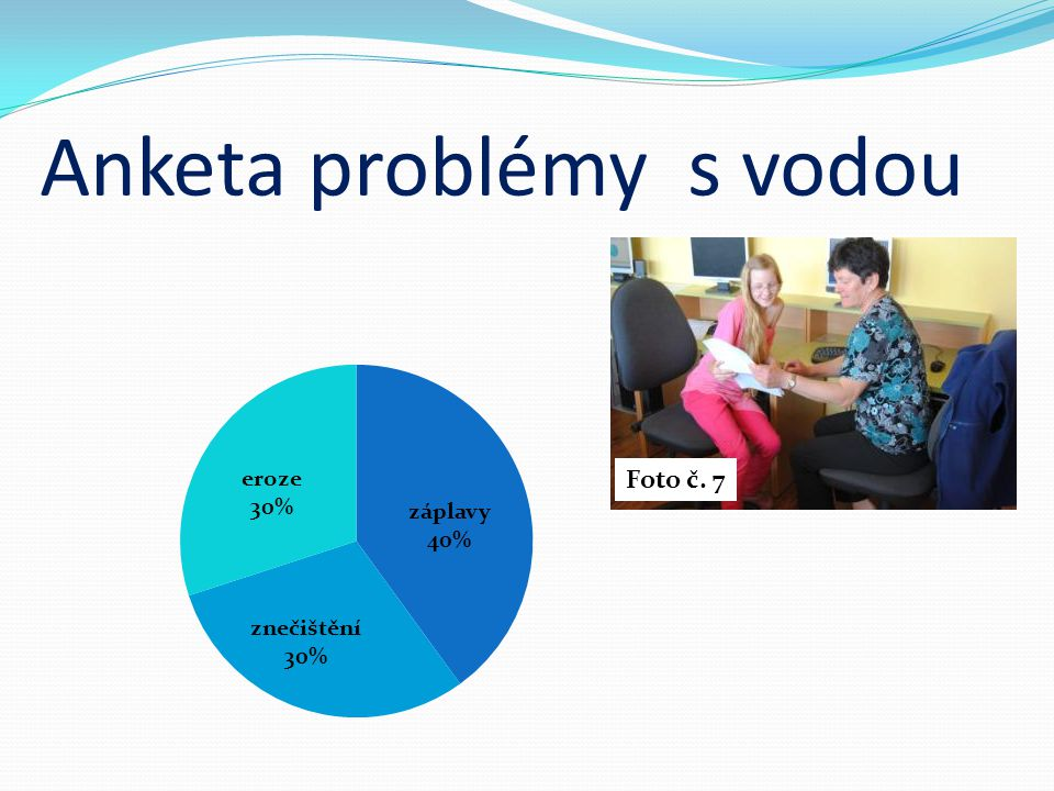 Anketa problémy s vodou Foto č. 7