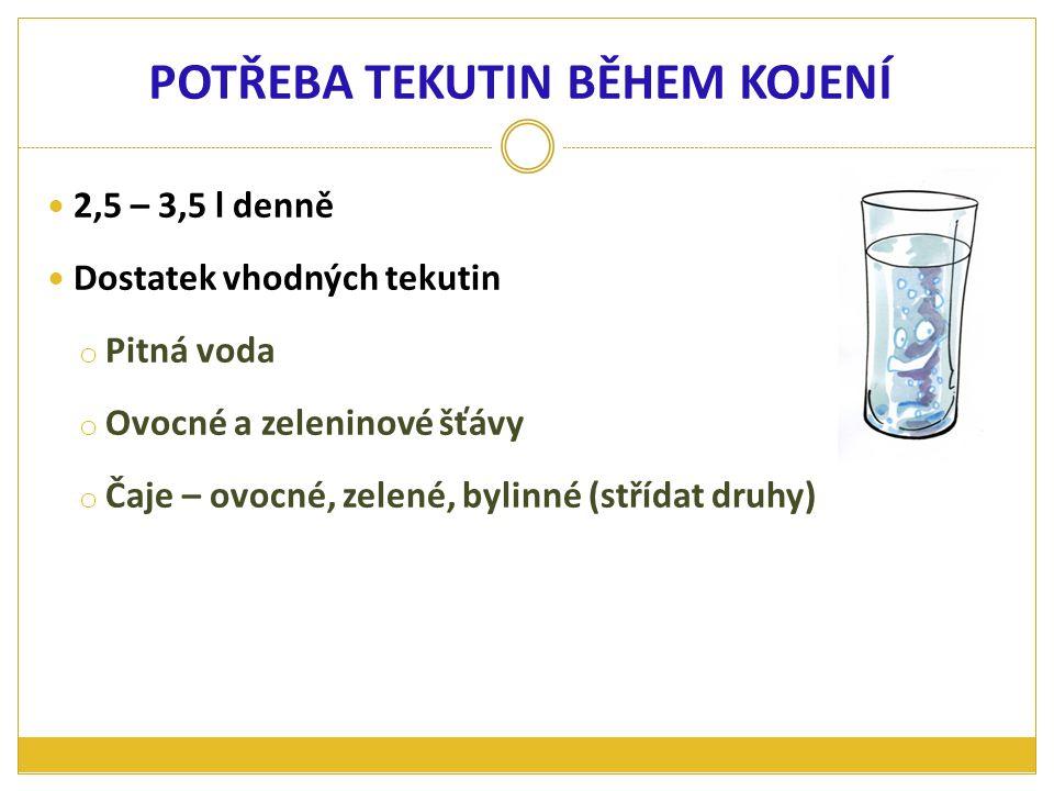 2,5 – 3,5 l denně Dostatek vhodných tekutin o Pitná voda o Ovocné a zeleninové šťávy o Čaje – ovocné, zelené, bylinné (střídat druhy) POTŘEBA TEKUTIN