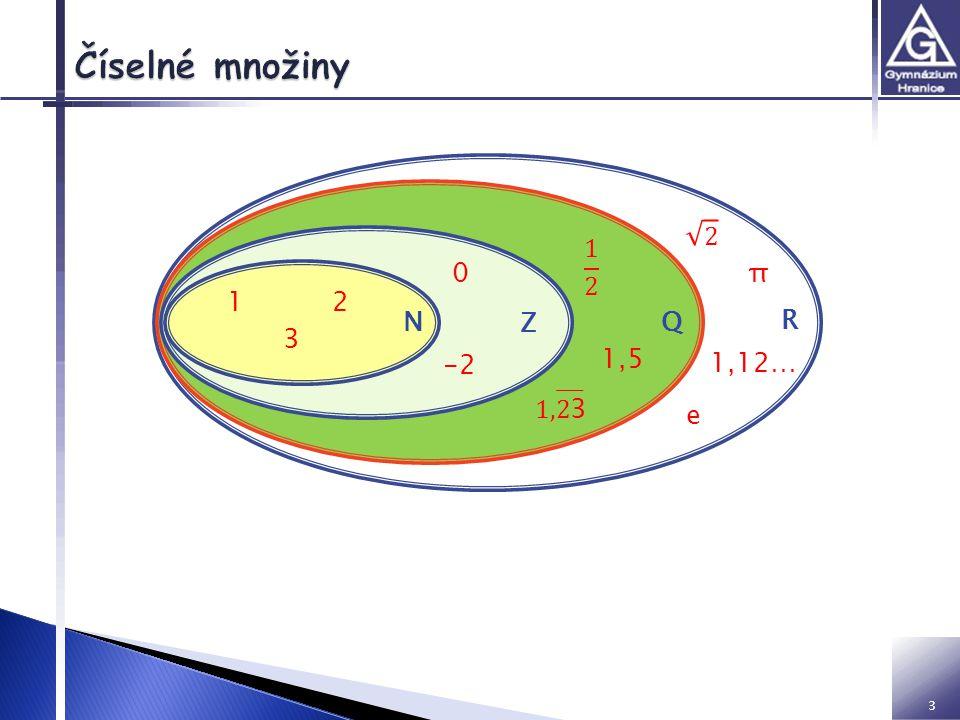 3 N Z Q R 1 3 2 0 -2 1,5 e 1,12… π