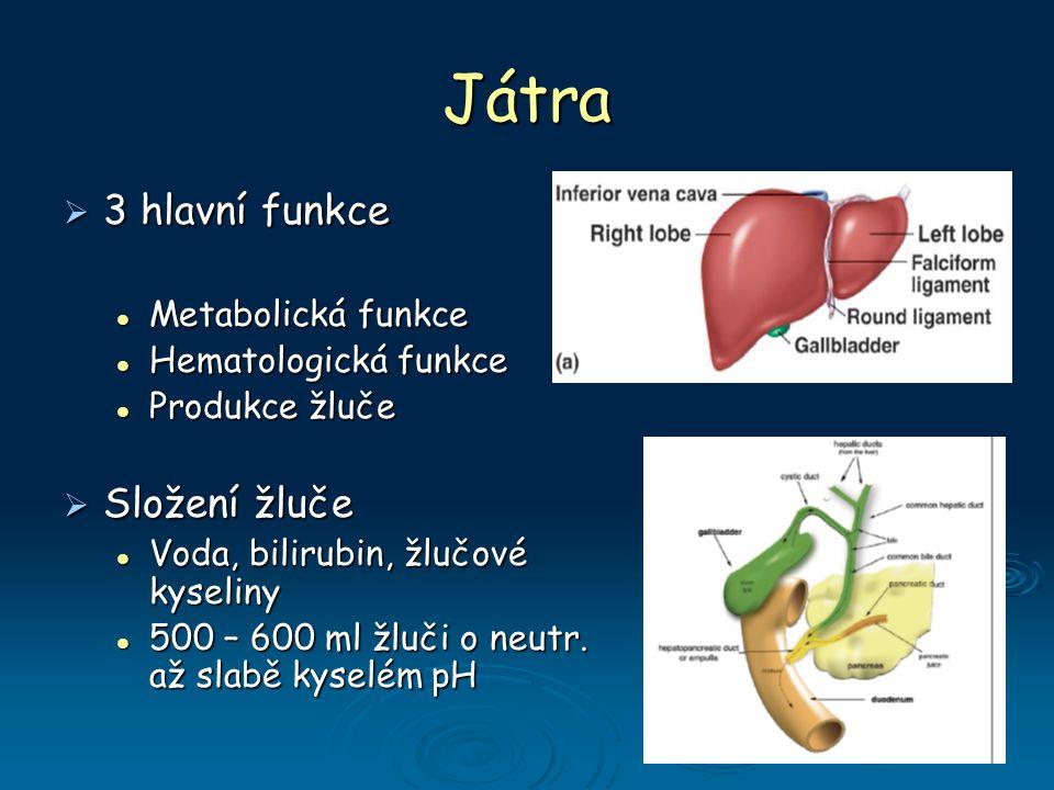 Játra  3 hlavní funkce Metabolická funkce Metabolická funkce Hematologická funkce Hematologická funkce Produkce žluče Produkce žluče  Složení žluče Voda, bilirubin, žlučové kyseliny Voda, bilirubin, žlučové kyseliny 500 – 600 ml žluči o neutr.