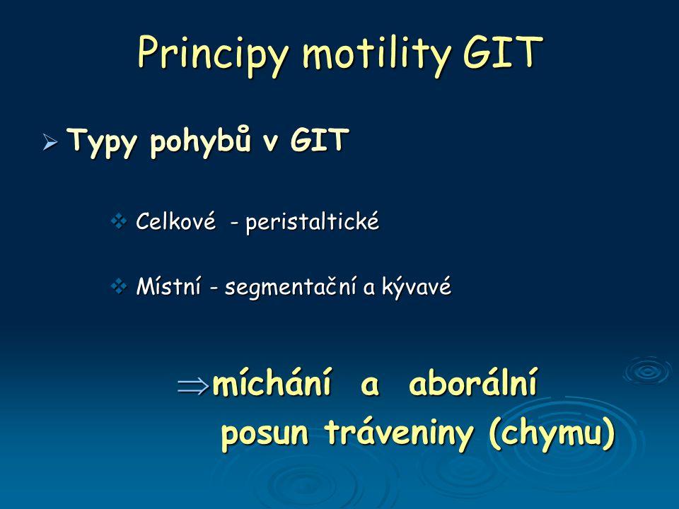 Principy motility GIT  Typy pohybů v GIT  Celkové - peristaltické  Místní - segmentační a kývavé  míchání a aborální posun tráveniny (chymu) posun tráveniny (chymu)