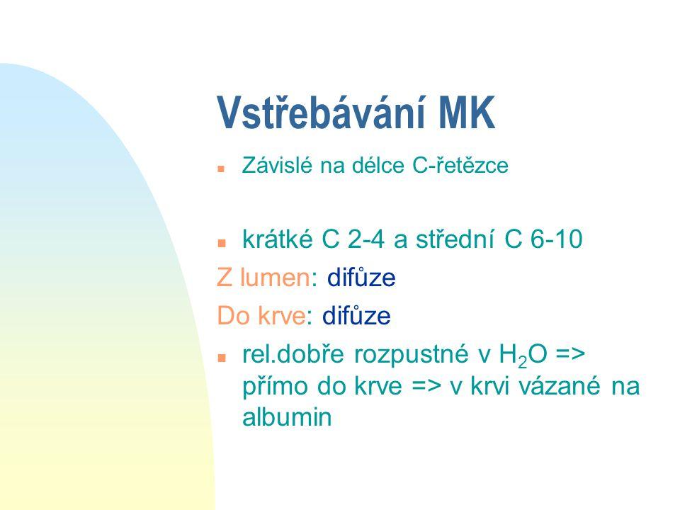 Vstřebávání MK n Závislé na délce C-řetězce n krátké C 2-4 a střední C 6-10 Z lumen: difůze Do krve: difůze n rel.dobře rozpustné v H 2 O => přímo do