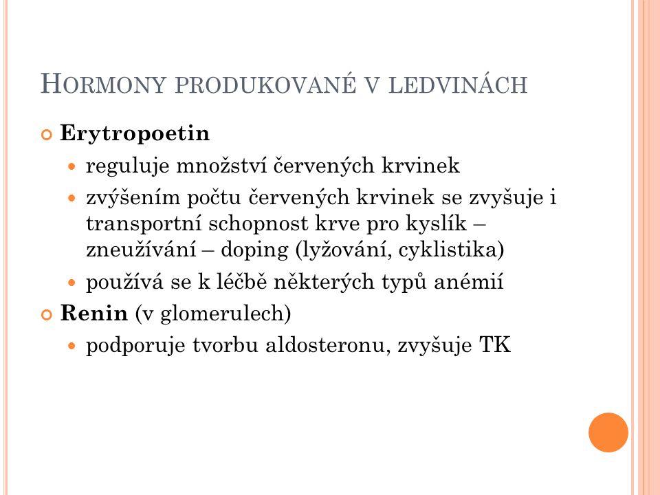 H ORMONY PRODUKOVANÉ V LEDVINÁCH Erytropoetin reguluje množství červených krvinek zvýšením počtu červených krvinek se zvyšuje i transportní schopnost krve pro kyslík – zneužívání – doping (lyžování, cyklistika) používá se k léčbě některých typů anémií Renin (v glomerulech) podporuje tvorbu aldosteronu, zvyšuje TK