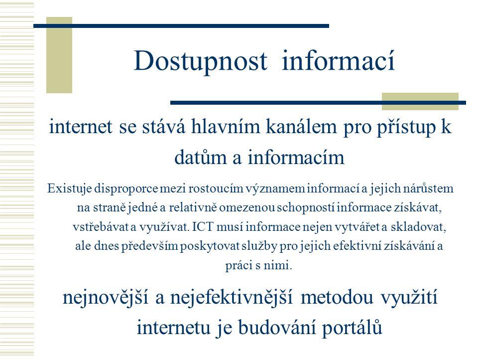 Dostupnost informací  Model distribuce informací  Model zpřístupnění informací  Vyhledávací služby  Portálová řešení