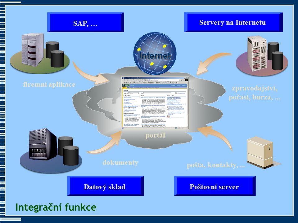 Internet Datový sklad Poštovní server SAP, … Servery na Internetu firemní aplikace dokumenty pošta, kontakty,...
