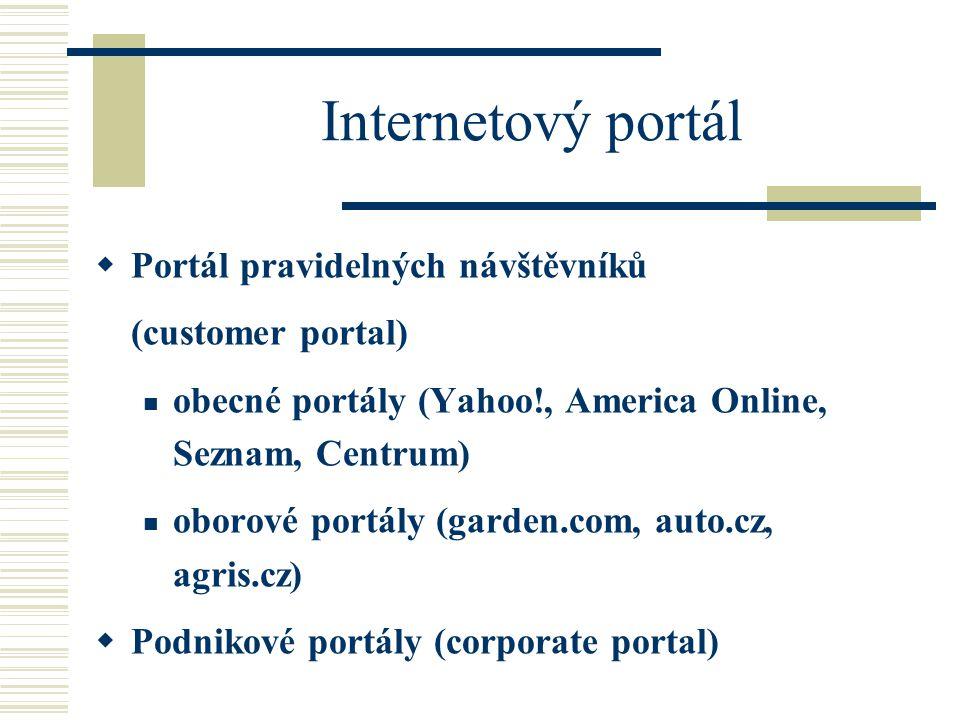 Internetový portál  Portál pravidelných návštěvníků (customer portal) obecné portály (Yahoo!, America Online, Seznam, Centrum) oborové portály (garden.com, auto.cz, agris.cz)  Podnikové portály (corporate portal)