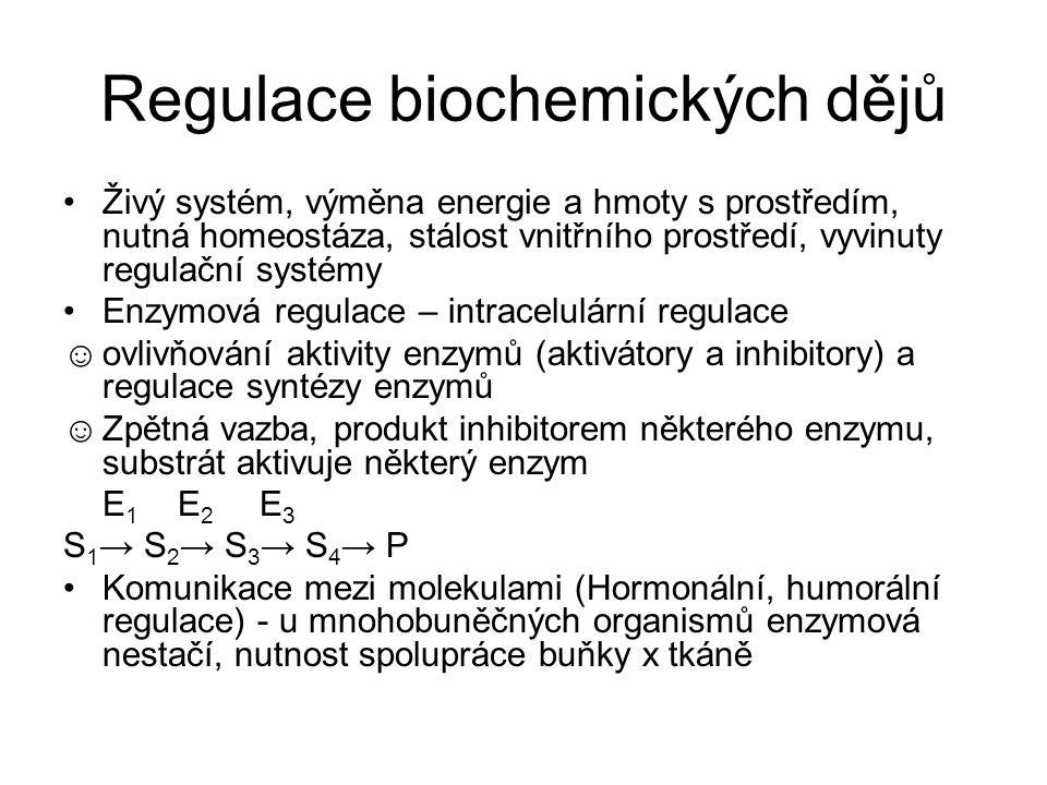 Regulace biochemických dějů Živý systém, výměna energie a hmoty s prostředím, nutná homeostáza, stálost vnitřního prostředí, vyvinuty regulační systém