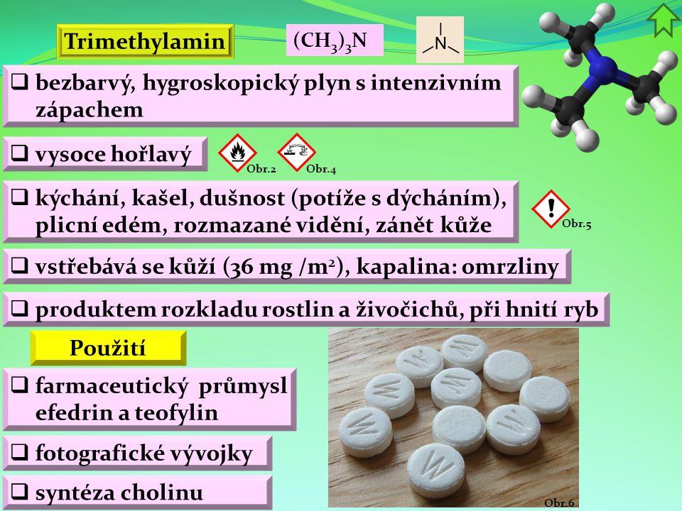 Obr.6 Trimethylamin  bezbarvý, hygroskopický plyn s intenzivním zápachem Obr.2 Použití  kýchání, kašel, dušnost (potíže s dýcháním), plicní edém, ro