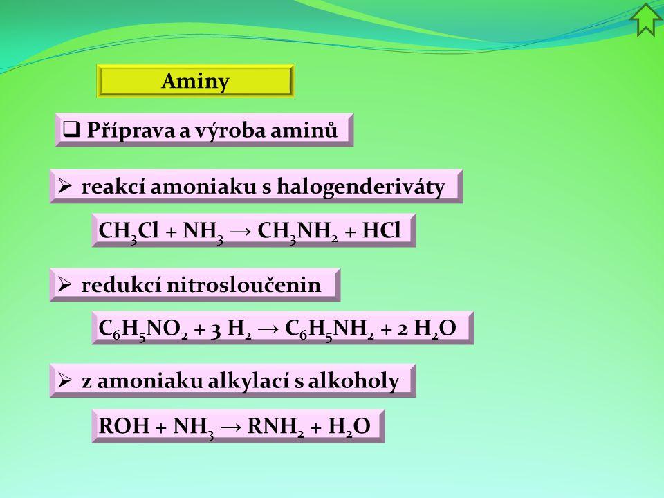 Aminy  Příprava a výroba aminů  reakcí amoniaku s halogenderiváty  redukcí nitrosloučenin ROH + NH 3 → RNH 2 + H 2 O  z amoniaku alkylací s alkoho