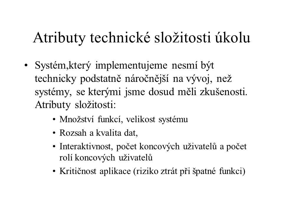 Atributy technické složitosti úkolu Systém,který implementujeme nesmí být technicky podstatně náročnější na vývoj, než systémy, se kterými jsme dosud měli zkušenosti.
