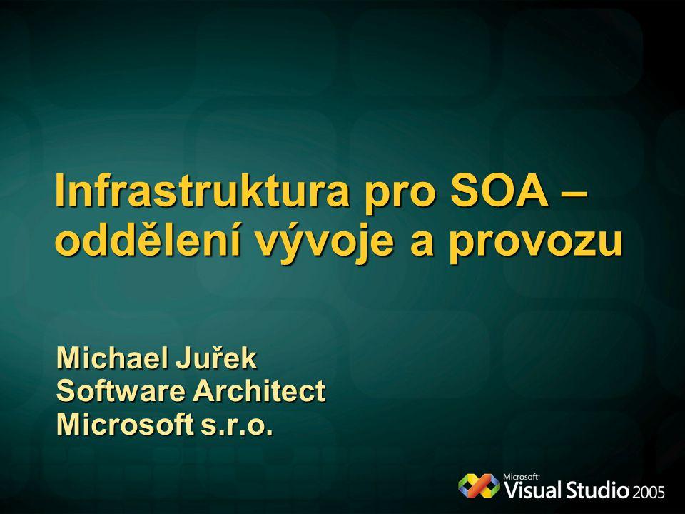 Infrastruktura pro SOA – oddělení vývoje a provozu Michael Juřek Software Architect Microsoft s.r.o.
