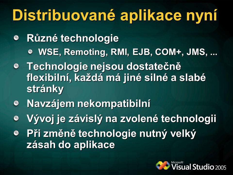 Distribuované aplikace nyní Různé technologie WSE, Remoting, RMI, EJB, COM+, JMS,... Technologie nejsou dostatečně flexibilní, každá má jiné silné a s