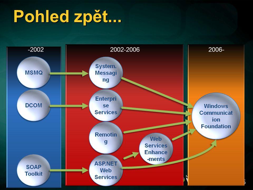 Sjednocený model Interoperabilita ASMX Vývoj pomocí atributů Enterprise Services Podpora posledních WS-* specifikací WSE Komunikace pomocí zpráv System.Messaging Extenzibilita Nezávislost na umístění objektu.NET Remoting