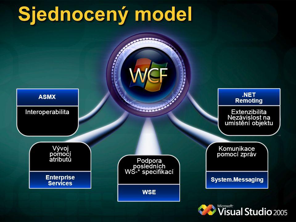 Sjednocený model Interoperabilita ASMX Vývoj pomocí atributů Enterprise Services Podpora posledních WS-* specifikací WSE Komunikace pomocí zpráv Syste
