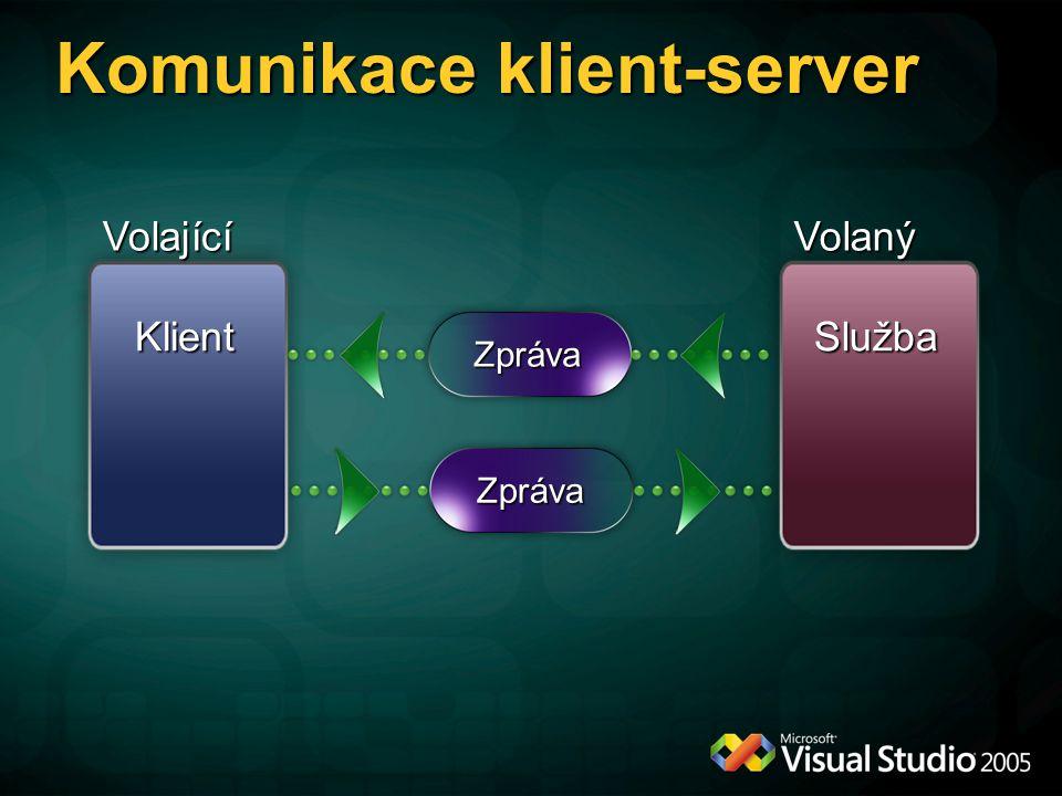 Komunikace klient-server Klient Služba Zpráva Zpráva VolajícíVolaný