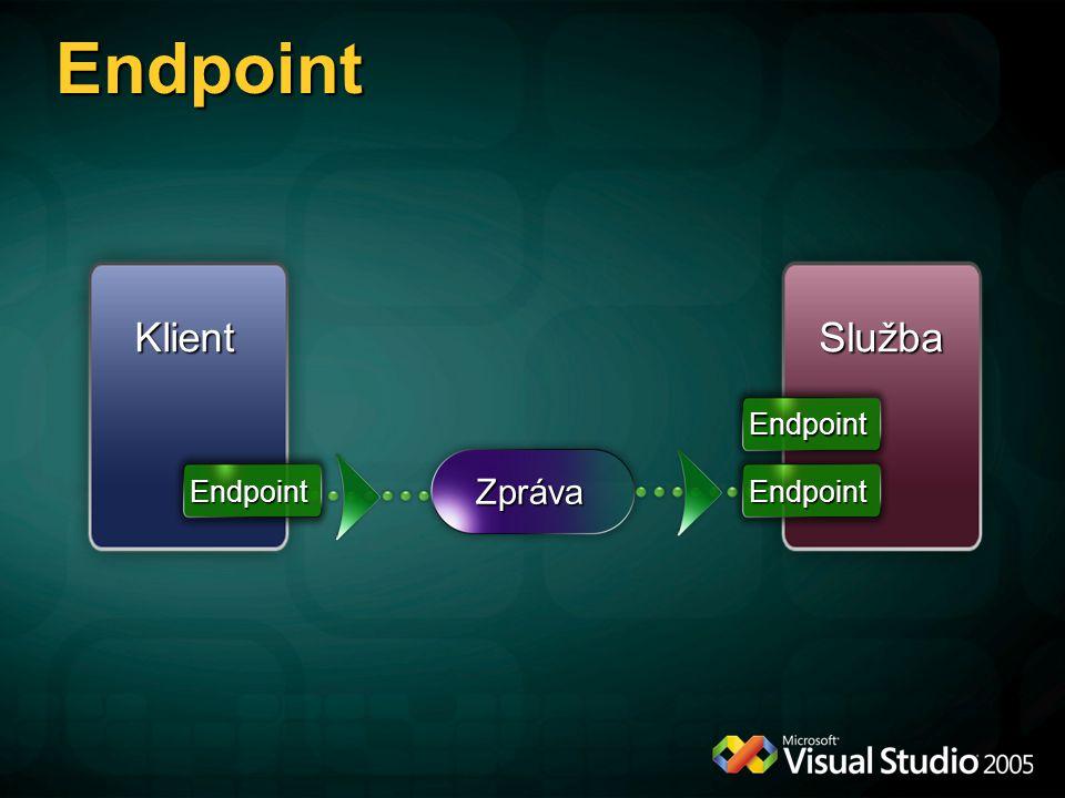 Endpoint KlientSlužba Zpráva EndpointEndpoint Endpoint