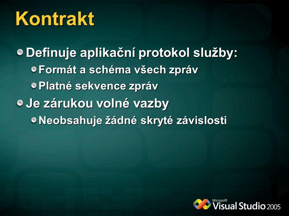 Kontrakt Definuje aplikační protokol služby: Formát a schéma všech zpráv Platné sekvence zpráv Je zárukou volné vazby Neobsahuje žádné skryté závislos