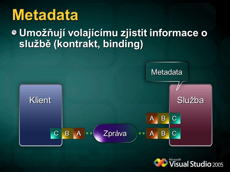 Metadata KlientSlužba Zpráva ABCABC ABC Metadata Umožňují volajícímu zjistit informace o službě (kontrakt, binding)