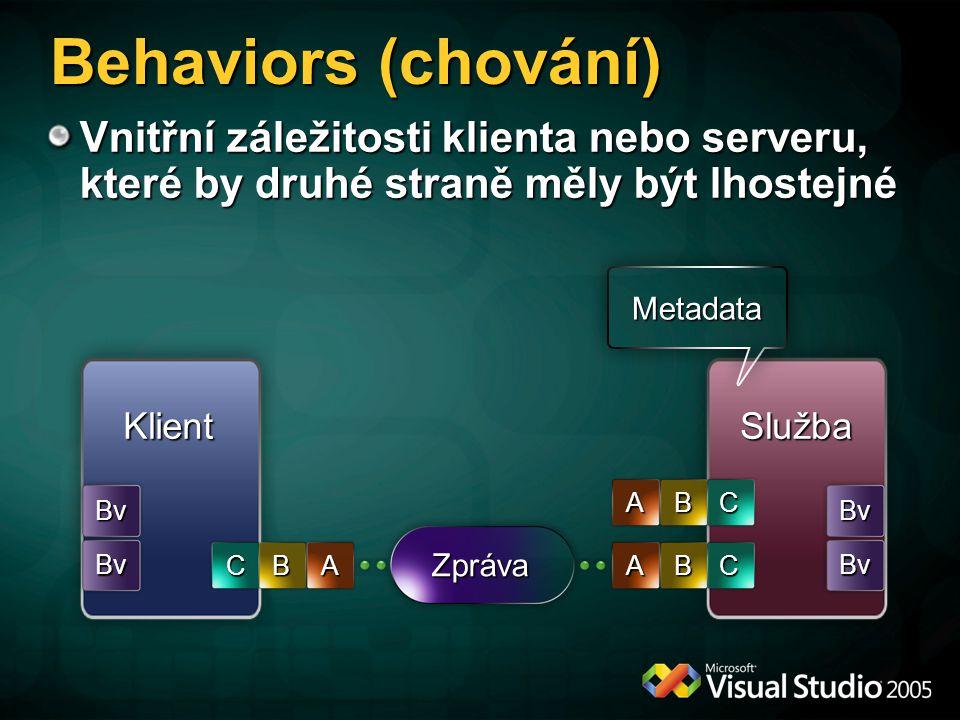 Behaviors (chování) KlientSlužba Zpráva ABCABC ABC BvBv BvBv Metadata Vnitřní záležitosti klienta nebo serveru, které by druhé straně měly být lhostej