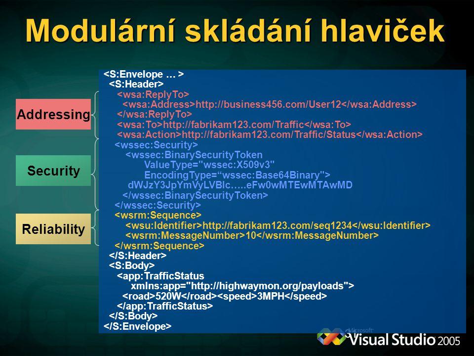 31 Modulární skládání hlaviček Addressing http://business456.com/User12 http://fabrikam123.com/Traffic http://fabrikam123.com/Traffic/Status <wssec:Bi
