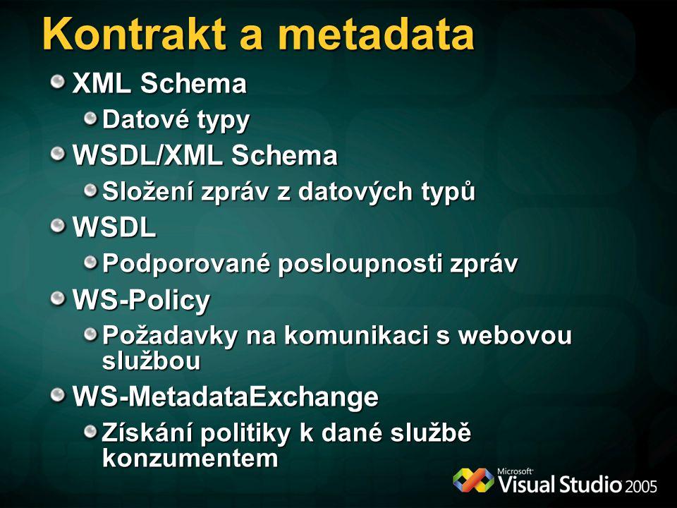 Kontrakt a metadata XML Schema Datové typy WSDL/XML Schema Složení zpráv z datových typů WSDL Podporované posloupnosti zpráv WS-Policy Požadavky na ko