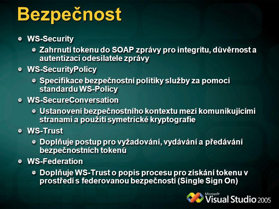 BezpečnostWS-Security Zahrnutí tokenu do SOAP zprávy pro integritu, důvěrnost a autentizaci odesilatele zprávy WS-SecurityPolicy Specifikace bezpečnos
