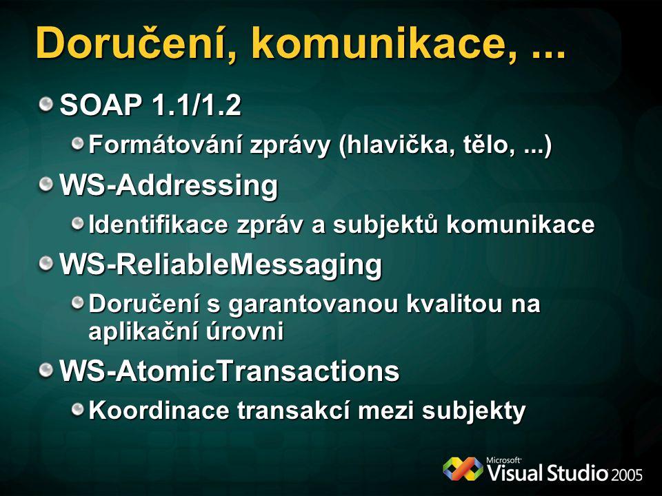 Doručení, komunikace,... SOAP 1.1/1.2 Formátování zprávy (hlavička, tělo,...) WS-Addressing Identifikace zpráv a subjektů komunikace WS-ReliableMessag