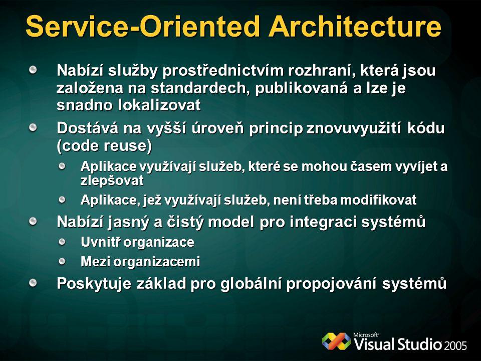 Service-Oriented Architecture Nabízí služby prostřednictvím rozhraní, která jsou založena na standardech, publikovaná a lze je snadno lokalizovat Dost