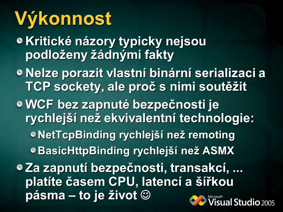 Rozdělení odpovědnosti Služba: Definice kontraktu Definice kontraktu Implementace služby Implementace služby Výběr hostitele Výběr hostitele Konfigurace adresy Konfigurace adresy Konfigurace bindingu Konfigurace bindingu Monitorování Monitorování Nasazení Vývoj Klient: Získání metadat Získání metadat Vygenerování proxy Vygenerování proxy Použití proxy třídy Použití proxy třídy Vygenerování adresy Vygenerování adresy Vygenerování bindingu Vygenerování bindingu Monitorování Monitorování