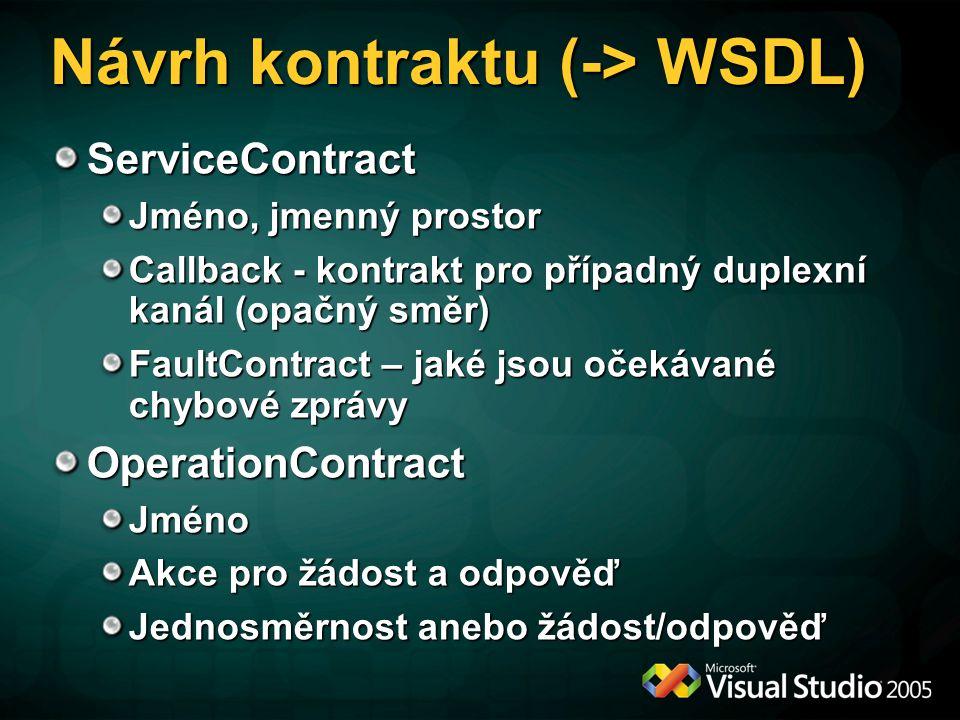 Návrh kontraktu (-> WSDL) ServiceContract Jméno, jmenný prostor Callback - kontrakt pro případný duplexní kanál (opačný směr) FaultContract – jaké jso