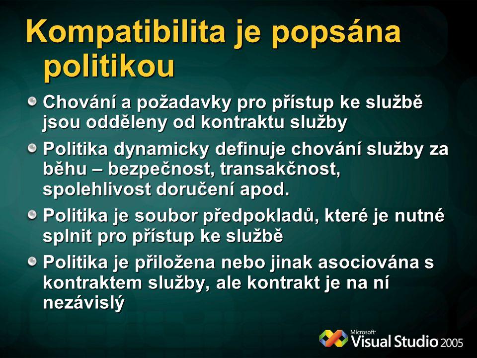 Kompatibilita je popsána politikou Chování a požadavky pro přístup ke službě jsou odděleny od kontraktu služby Politika dynamicky definuje chování slu