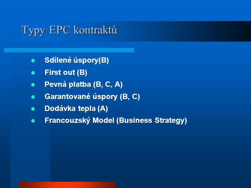 EPC - kde začít? Úspory na straně dodávky  Zvýšení účinnosti energetického zdroje  Konzervace současné úrovňe spotřeby Úplné EPC  Výsledkem je opti