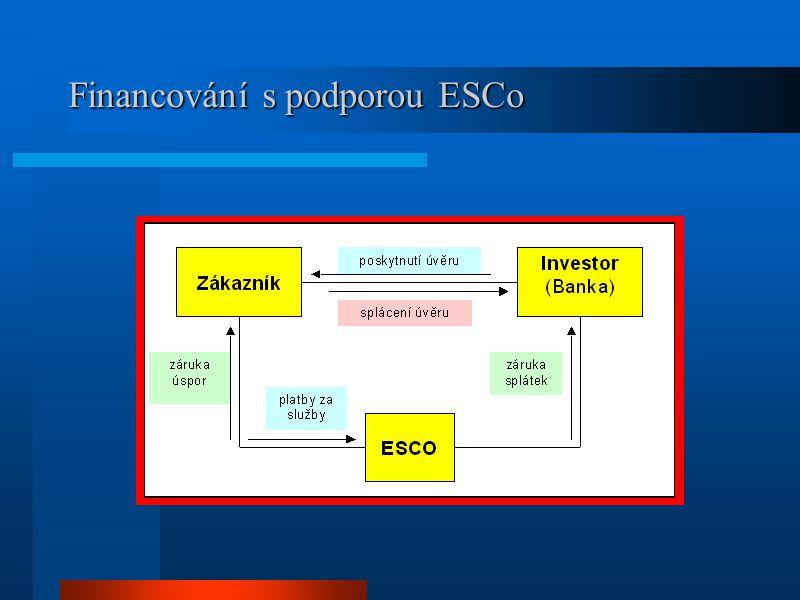 Financování prostřednictvím ESCo Zákazník ESCO Investor (Banka) platby za služby a investici financování a realizace investice splácení úvěru poskytnu