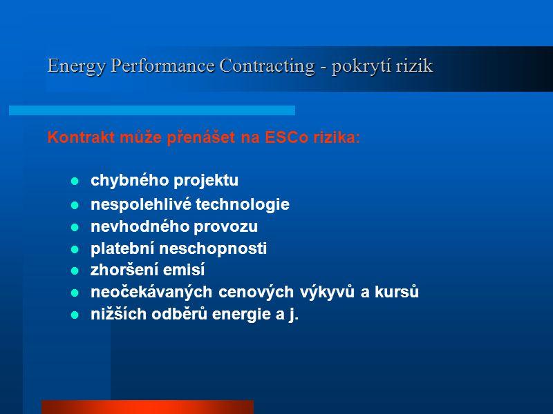 Financování s podporou ESCo