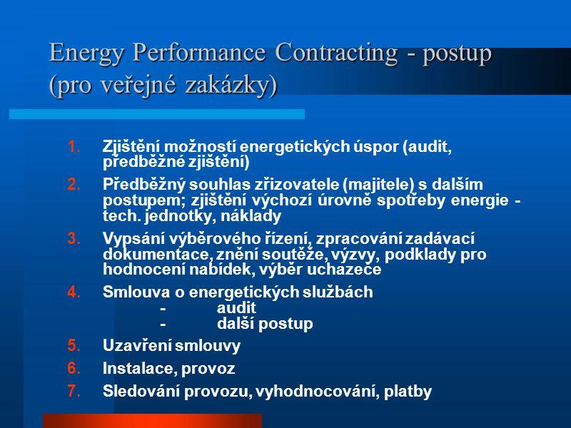 EPC: Z čeho profituje ESCO? Profit ESCO pramení z toho, že přebírá rizika - nikoli z toho, že půjčuje zákazníkovi peníze na koupi technologie... za př