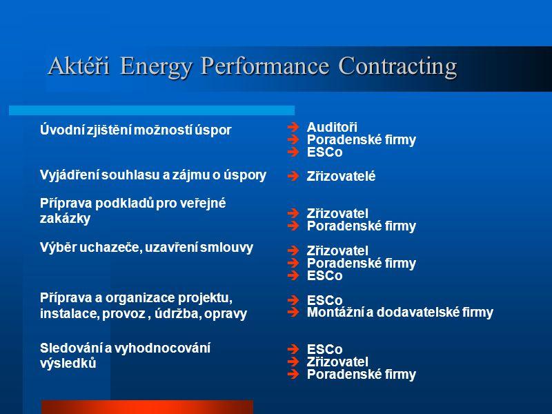 Energy Performance Contracting - postup (pro veřejné zakázky)  1. Zjištění možností energetických úspor (audit, předběžné zjištění)  2. Předběžný so